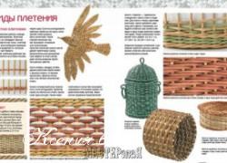 Ксения 68 - Книга Светланы Булгаковой по плетению из газет