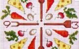 Ксения 68 - Вышивка крестиком (часы)