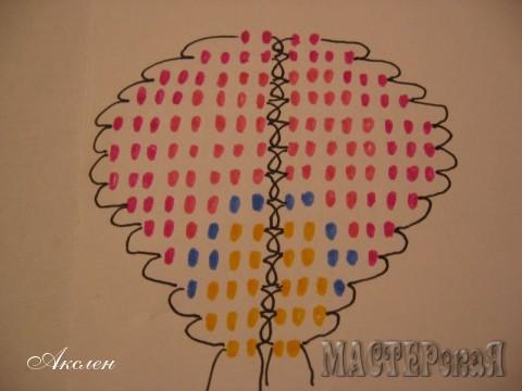 По схеме плетем внутренние лепестки из двух оттенков розового белого (на схеме он у меня помечен синим фломастером) и белого