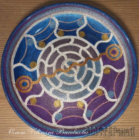 тарелка со знаком зодиака