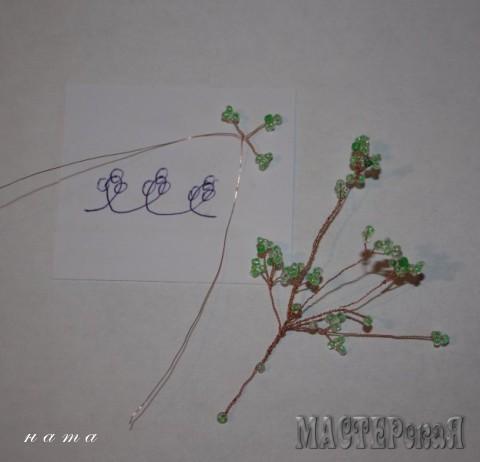 можно таким образом сделать веточки от укропа до гипсофилы (маленькие беленькие цветочки в букетах) от цвета бисера и фантазии - любые зонтичные и мелкие гвоздичные растения