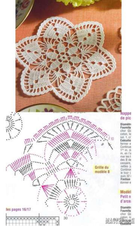 Вязания крючком салфетки и схемы