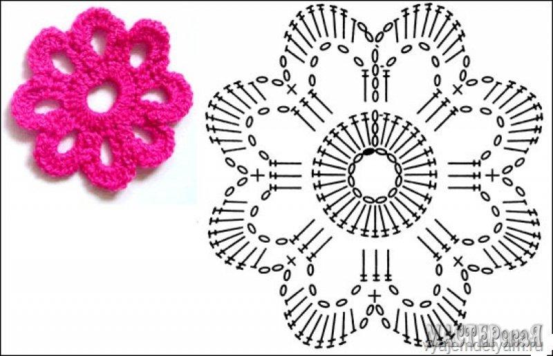 Легкие схемы вязания крючком цветов для начинающих