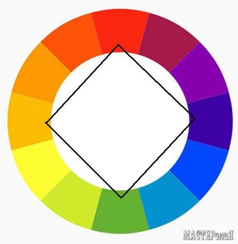 только на цветовой круг.