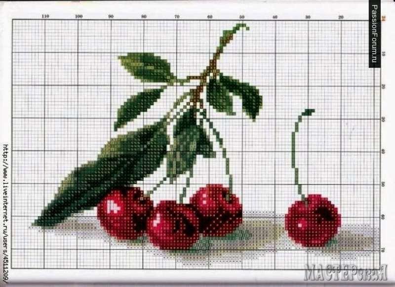 Вышивка крестиком вишня